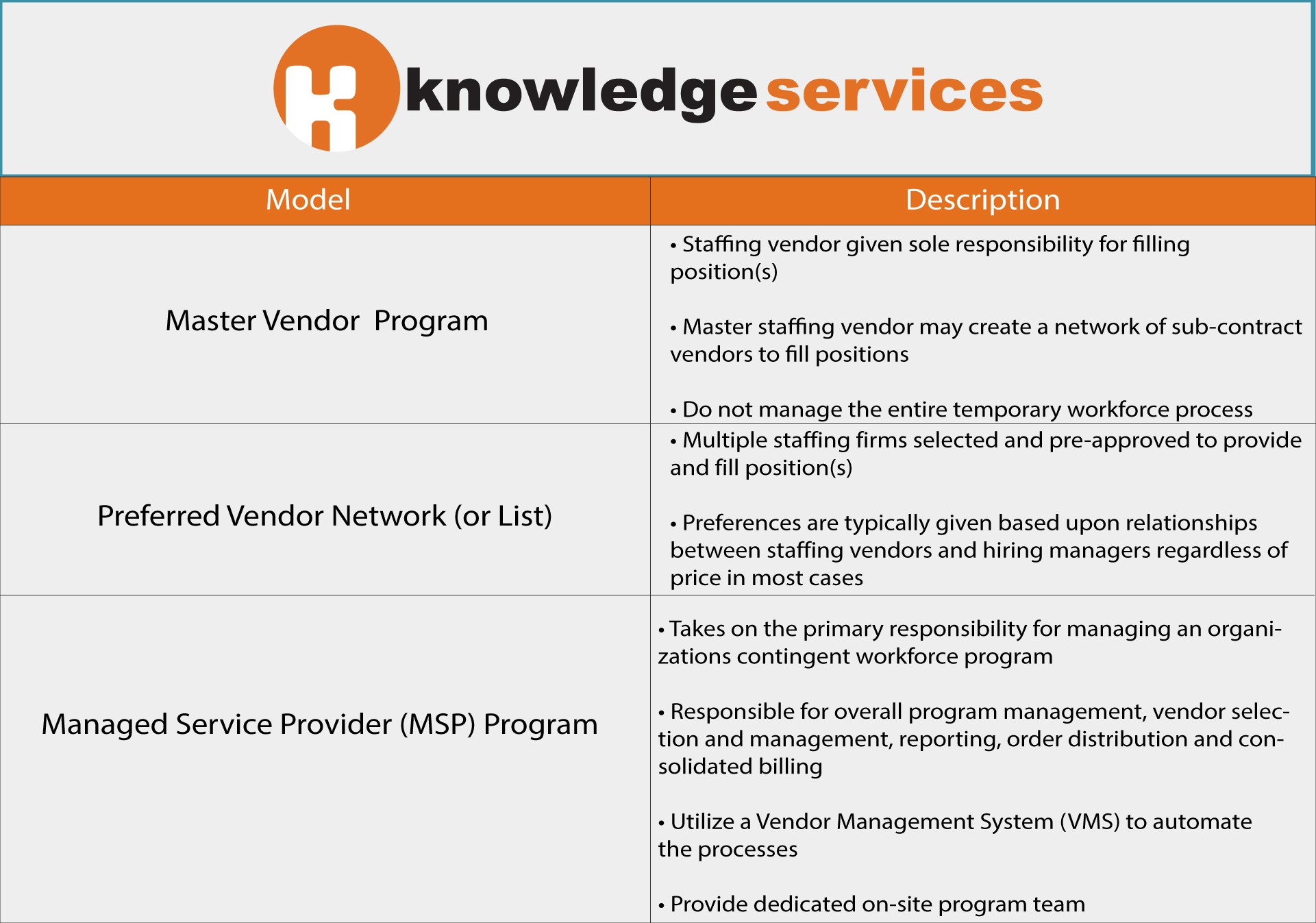 a comparison of different mobile phone service providers Compare the many types of business phone service providers on enterprise grade phone service, virtual meetings, mobile pros and cons of different service.